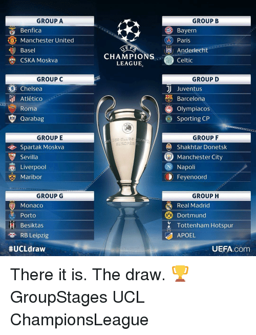 Barcelona, Celtic, and Chelsea: GROUP A  GROUP B  Benfica  Manchester United  Basel  CSKA Moskva  Bayern  París  Anderlecht  Celtic  E F  CHAMPIONS  LEAGUE  GROUP C  GROUP D  Chelsea  j Atlético  Roma  J) Juventus  HL  Barcelona  Olympiacos  Sporting CP  Qara bag  GROUP E  Spartak Moskva  GROUP F  EUROPÉE  Shakhtar Donetsk  帶Sevilla  Manchester City  N) Napoli  Liverpool  Maribor  Feyenoord  GROUP G  GROUP H  Real Madrid  Dortmund  Tottenham Hotspur  APOEL  Monaco  昼Porto  09  Besiktas  RB Leipzig  #UCLdraw  UEFA.Com There it is. The draw. 🏆 GroupStages UCL ChampionsLeague
