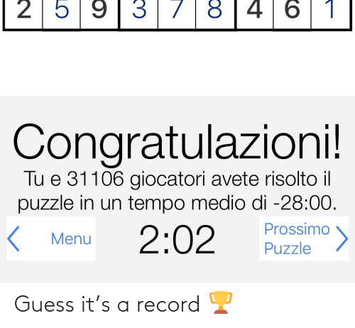 guess.it: Guess it's a record 🏆