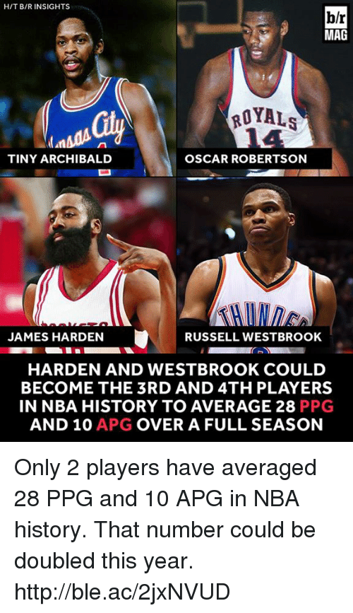 oscar robertson: H/T B/R INSIGHTS  b/r  MAG  ROYALS  Oly  TINY ARCHIBALD  OSCAR ROBERTSON  JAMES HARDEN  RUSSELL WESTBROOK  HARDEN AND WESTBROOK COULD  BECOME THE 3RD AND 4TH PLAYERS  IN NBA HISTORY TO AVERAGE 28 PPG  AND 10 APG OVER A FULL SEASON Only 2 players have averaged 28 PPG and 10 APG in NBA history. That number could be doubled this year. http://ble.ac/2jxNVUD