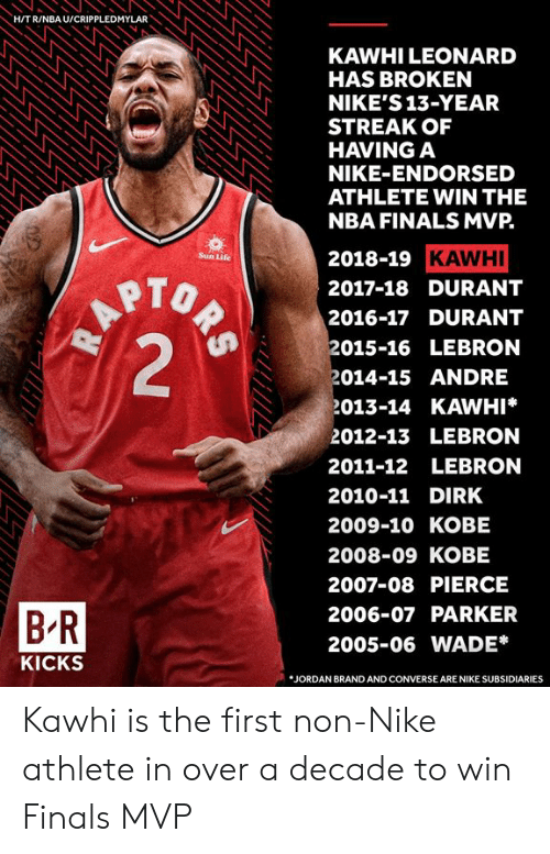 Converse: H/T R/NBA U/CRIPPLEDMYLAR  KAWHI LEONARD  HAS BROKEN  NIKE'S 13-YEAR  STREAK OF  HAVING A  NIKE-ENDORSED  ATHLETE WIN THE  NBA FINALS MVP.  2018-19 KAWHI  Sun Life  APTOR  RAA  22  2017-18 DURANT  2016-17 DURANT  2015-16 LEBRON  2014-15 ANDRE  KAWHI  2013-14  2012-13 LEBRON  LEBRON  2011-12  2010-11 DIRK  2009-10 KOBE  2008-09 KOBE  PIERCE  2007-08  B R  2006-07 PARKER  2005-06 WADE  KICKS  JORDAN BRAND AND CONVERSE ARE NIKE SUBSIDIARIES Kawhi is the first non-Nike athlete in over a decade to win Finals MVP