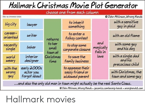 A Single: Hallmark Christmas Movie Plot Generator  choose one from each column  John Atkinson, Wrong Hands  Dist. by Universal Uclick  with a sensitive  to inherit  something  big city  lawyer  guy in plaid  career  oriented  to enter a  writer  with an old flame  folksy contest  returns  to her  small  town at  Christmas  time  and  with some guy  and his dog  recently  single  to stop some  corporate closure  baker  magically  falls in  love  with a single dad  and his  interior  designer  to save the  world  weary  family business  precocious child  to appease their  sassy friend or  widowed parent  early 2000s  actor you  forgot about  with the  with Christmas, the  town and some guy  wrong  guy  ...and also the only old man in town might actually be the real Santa Claus.  Tohn Atkinson, Wrong Hands gocomics.com/urong-hands wuronghands1.com Hallmark movies