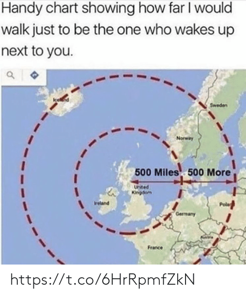 Ireland: Handy chart showing how far I would  walk just to be the one who wakes up  next to you.  Sweden  Norway  500 Miles 500 More  United  Kingdom  Ireland  Gerrmany  France https://t.co/6HrRpmfZkN