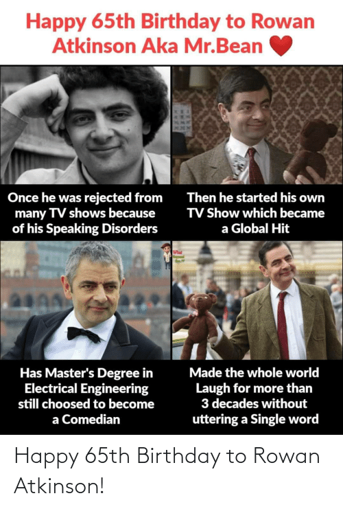 A Single: Happy 65th Birthday to Rowan  Atkinson Aka Mr.Bean  Once he was rejected from  many TV shows because  of his Speaking Disorders  Then he started his own  TV Show which became  a Global Hit  What  Has Master's Degree in  Electrical Engineering  still choosed to become  Made the whole world  Laugh for more than  3 decades without  uttering a Single word  a Comedian  XXAMI Happy 65th Birthday to Rowan Atkinson!