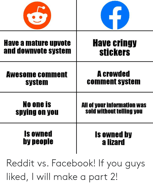 lizard: Have cringy  stickers  Have a mature upvote  and downvote system  A crowded  comment system  Awesome comment  system  No one is  spying on you  All of your information was  sold without telling you  Is owned  by people  Is owned by  a lizard Reddit vs. Facebook! If you guys liked, I will make a part 2!