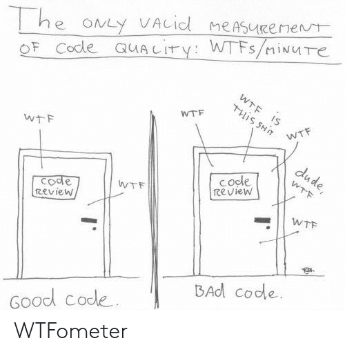 Bad, Dude, and Wtf: he ONLY VALid meAsurenent  OF Code QUALITY: WTFS/miNuTe  WTF IS  THis SHT  WTF  WTF  wtF  dude  Code  Review  WTF  WTF  てode  Review  WTF  BAd code  Good code WTFometer