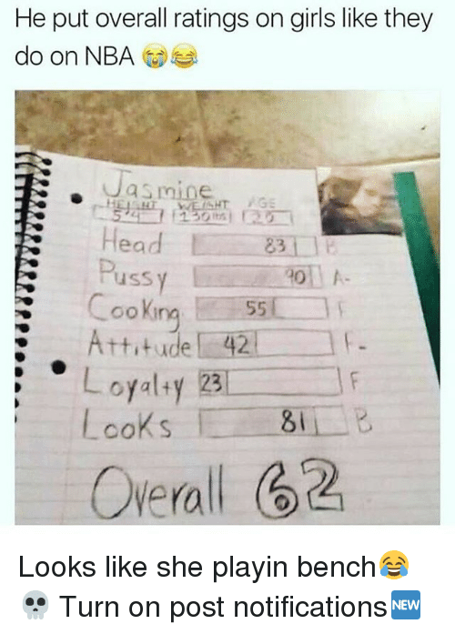 cok: He put overall ratings on girls like they  do on NBA  Ja  Head83  Atttude 42  . L し  oyalsy 23  cok s  8i  Overall ⑥2 Looks like she playin bench😂💀 Turn on post notifications🆕
