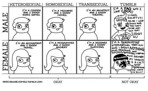 archie comics: HETEROSEXUALIHOMOSEXUAL TRANSSEXUAL  TUMBLR  I'MAN ARCHİTECT  IMACOURIER  AND I ENSO  BOARD GAMES  OVE ACR  IMA MECHANIC  AND ENSOY  THEATRE  MOVIES  U MAD,  SOCIETY?!  VlOMO HA A I Love  Dicxs AND  YOU CAN'T  STOP ME!  YUM Yun!  IMAPROGRAMMER  z'M A DESIGNER  11m A QUADRODYKE  I M AN ACCOUNTANT  AND I ENSOYHDRASExUAL FART-KIN  TRAVEL  ARCHERY  SWIMMING  PRONOUNS ARE  MuH cENDER!  MY VAGANA  S A LiE!!!  STOP  OPPRESSW  ME, WHTE  CiS ScuM!  PATRİ-ARCHİE-COMİCS.TUMBLR.COM  OKAY  NOT OKAY
