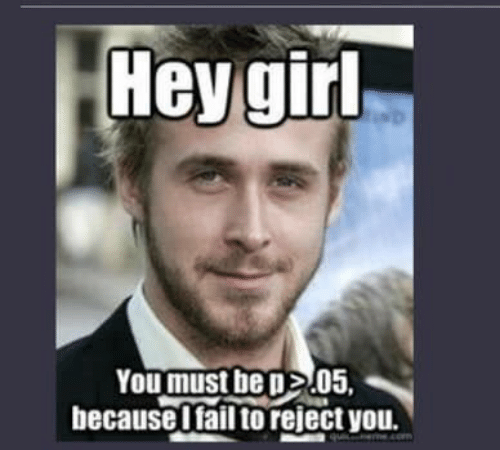 Fail, You, and Must: Heygirl  You must be n05  becauseI fail to reject you.