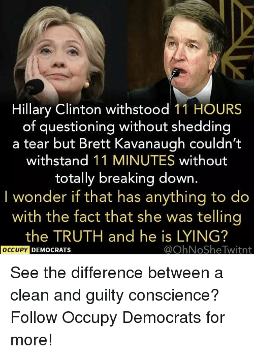 breaking down: Hillary Clinton withstood 11 HOURS  of questioning without shedding  a tear but Brett Kavanaugh couldn't  withstand 11 MINUTES without  totally breaking down  I wonder if that has anything to do  with the fact that she was telling  the TRUTH and he is LYING?  OCCUPY  DEMOCRATS  @OhNoShe Twitnt See the difference between a clean and guilty conscience? Follow Occupy Democrats for more!