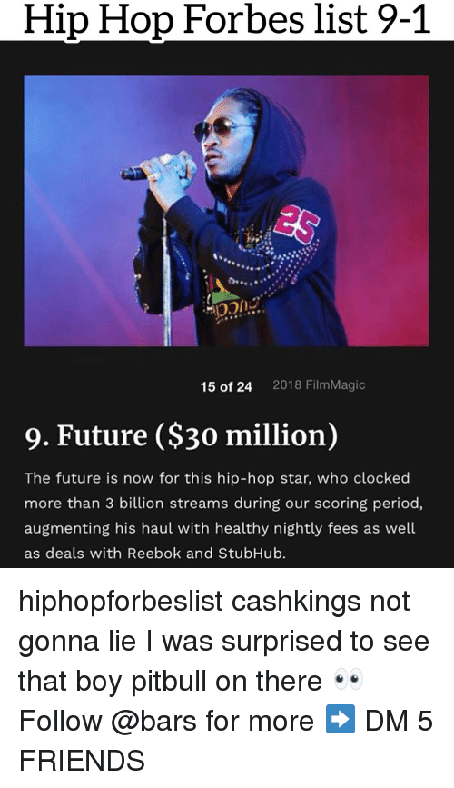 That Boy: Hip Hop Forbes list 9-1  O!  15 of 24  2018 FilmMagic  9. Future ($30 million)  The future is now for this hip-hop star, who clocked  more than 3 billion streams during our scoring period,  augmenting his haul with healthy nightly fees as well  as deals with Reebok and StubHub. hiphopforbeslist cashkings not gonna lie I was surprised to see that boy pitbull on there 👀 Follow @bars for more ➡️ DM 5 FRIENDS