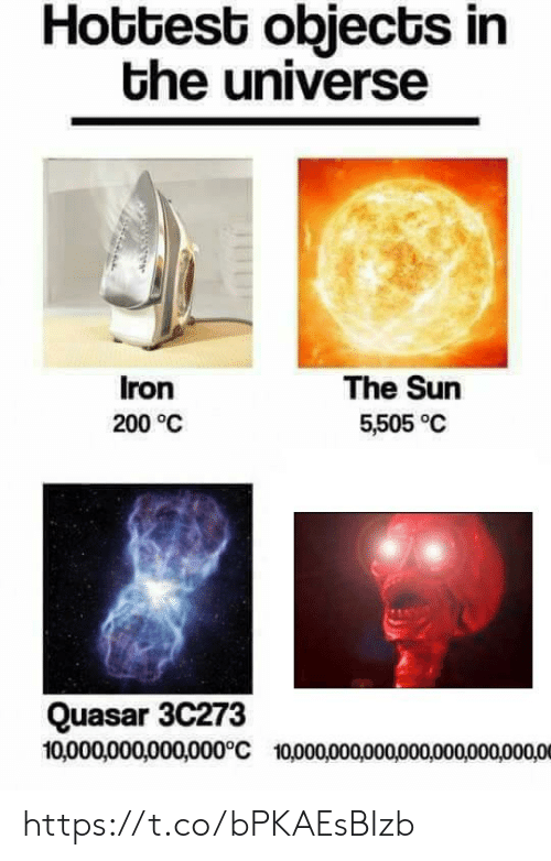 iron: Hottest objects in  the universe  Iron  The Sun  200 °C  5,505 °C  Quasar 3C273  10,000,000,000,000°C 10,000,000,000,000,000,000,000,00 https://t.co/bPKAEsBIzb