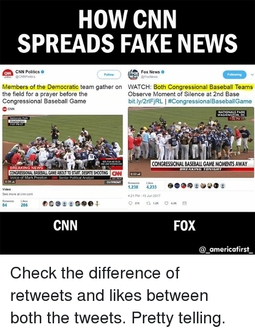 2nd base: HOW CNN  SPREADS FAKE NEWS  ON CNN Politics  Fox News  @CNN Politics  FoxNews  Members of the Democratic team gather on WATCH: Both Congressional Baseball Teams  the field for a prayer before the  Observe Moment of Silence at 2nd Base  Congressional Baseball Game  bit.ly/2rlFjRLI#Congressional BaseballGame  CNN  NATIONALS PARK  WASHINGTON, DC  705 PM  CONGRESSIONAL BASEBALLGAME MOMENTS AWAY  BREAKING NEWS  BREAKING TONIGHT  CONGRESSIONAL BASEBALLGAME ABOUTTOSTART, DESPITE SHOOTING  Voice of Mark Preston  Senior Political Analyst  028-A  Likes  1,238 4,233  See more at cnn com  4:21 PM 15 Jun 2017  286  CNN  FOX  americafirst Check the difference of retweets and likes between both the tweets. Pretty telling.