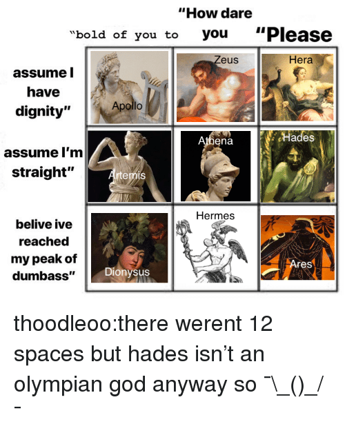 """God, Target, and Tumblr: """"How dare  """"bold of you to  you  """"Please  eus  Hera  assume l  have  dignity"""" Apo  Athena Hades  assume I'm  straight""""  rtemis  Hermes  belive ive  reached  my peak of  dumbass""""  res  Dionysus thoodleoo:there werent 12 spaces but hades isn't an olympian god anyway so¯\_(ツ)_/¯"""