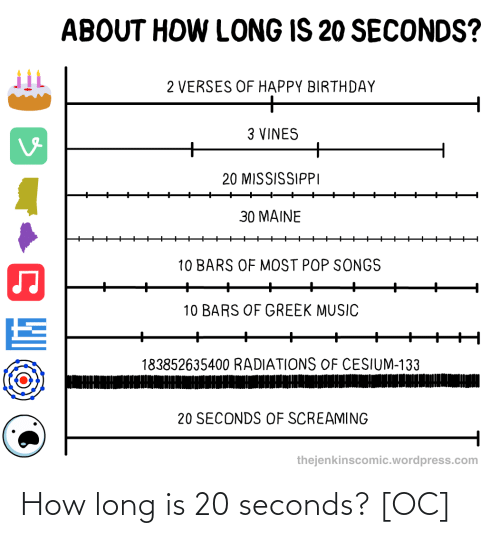 How,  Seconds, and Long: How long is 20 seconds? [OC]