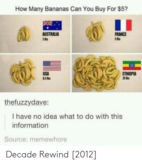 How Many: How Many Bananas Can You Buy For $5?  FRANCE  She  AUSTRALIA  USA  ETHIOPIA  thefuzzydave:  I have no idea what to do with this  information  Source: memewhore Decade Rewind [2012]