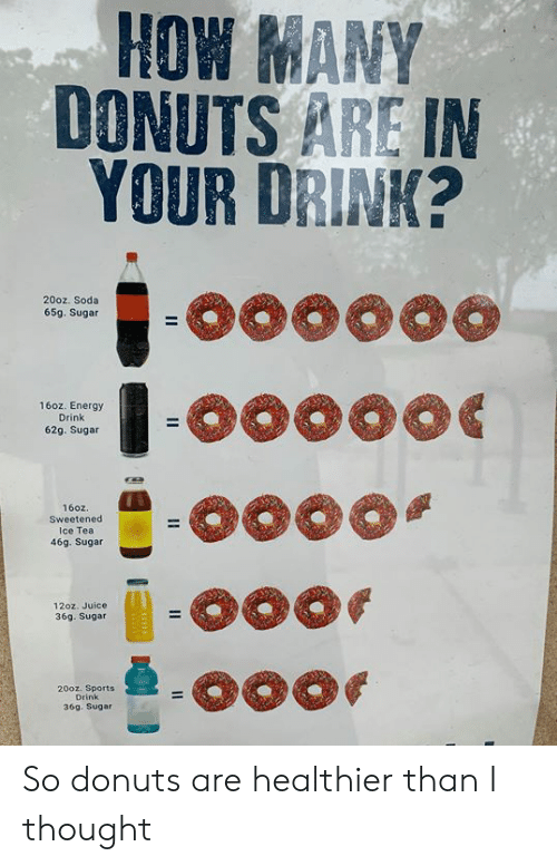 Donuts: HOW MANY  DONUTS ARE IN  YOUR DRINK?  -000000  20oz. Soda  65g. Sugar  16oz. Energy  Drink  62g. Sugar  160z  Sweetened  Ice Tea  46g. Sugar  12oz. Juice  36g. Sugar  20oz. Sports  Drink  36g. Sugar  II  II  II  II  II So donuts are healthier than I thought
