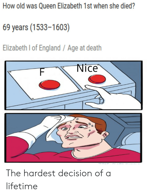 England, Queen Elizabeth, and Queen: How old was Queen Elizabeth 1st when she died?  69 years (1533-1603)  Elizabeth I of England / Age at death  Nice  F The hardest decision of a lifetime