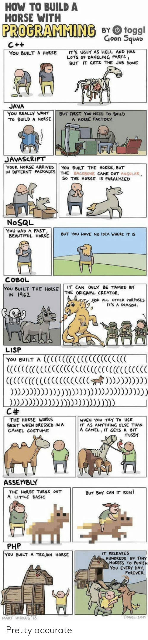 tamed: HOW TO BUILD A  HORSE WITH  PROGRAMMING  9  You BUILT A NORITS UCY AS HEL AND  TO BUILD A HoR  JAVASCRIPT  NKAS SE THELYZED  6  NoSQL  BEAUTIFUL E BUT You HAVE No IDEA WHERE IT IS  YoU BUILT THE HORSE IT CAN ONLY BE TAMED BY  YOu BUILT A ((CCCCCCCCCCCCC  c#  ASSEMBLY  PHP  5  3 Pretty accurate