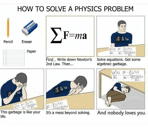 Equations: HOW TO SOLVE A PHYSICS PROBLEM  Pencil Eraser  Paper  First, Write down Newton's  2nd Law. Then...  Solve equations. Get some  algebraic garbage.  (81) cl  2412  This garbage is like your  life.  And nobody loves you.  It's a mess beyond solving.