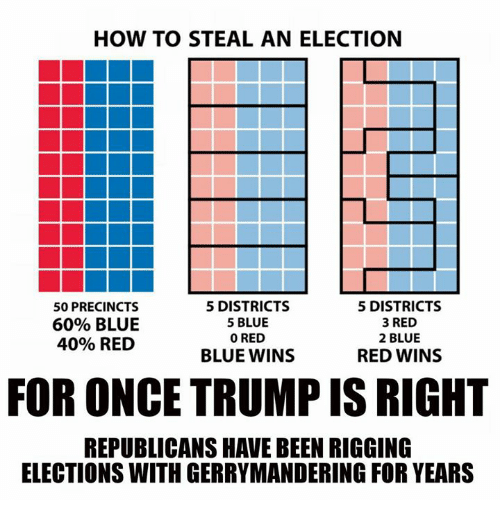 How To Steal: HOW TO STEAL AN ELECTION  5 DISTRICTS  5 DISTRICTS  50 PRECINCTS  3 RED  5 BLUE  60% BLUE  0 RED  2 BLUE  40% RED  BLUE WINS  RED WINS  FOR ONCE TRUMP ISRIGHT  REPUBLICANS HAVE BEEN RIGGING  ELECTIONS WITH GERRYMANDERING FOR YEARS