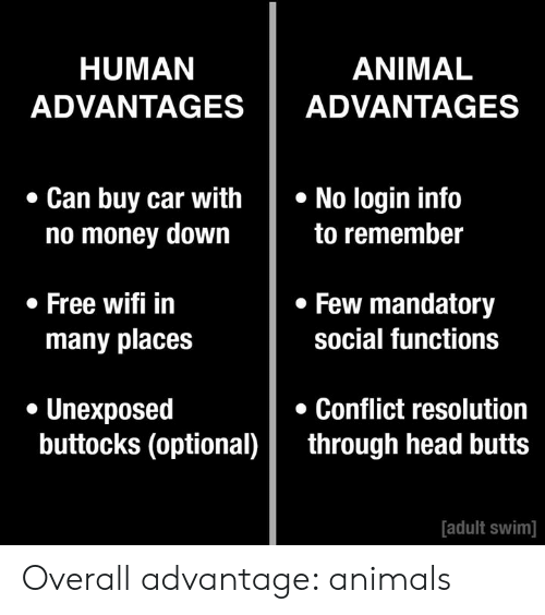 butts: HUMAN  ADVANTAGESADVANTAGES  ANIMAL  Can buy car withNo login info  no money down  to remember  Few mandatory  social functions  . Free wifi in  many places  . Unexposed  Conflict resolution  buttocks (optional)through head butts  adult swim] Overall advantage: animals