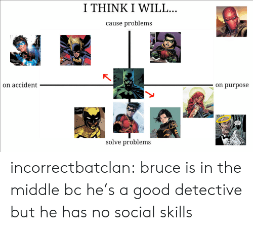 purpose: IΤHNKI WILL ...  cause problems  on purpose  on accident  solve problems incorrectbatclan: bruce is in the middle bc he's a good detective but he has no social skills