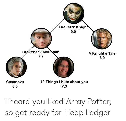 Liked: I heard you liked Array Potter, so get ready for Heap Ledger