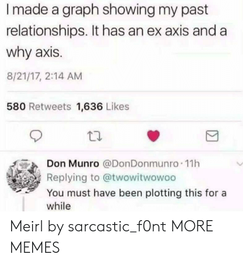 Dank, Memes, and Relationships: I made a graph showing my past  relationships. It has an ex axis and a  why axis.  8/21/17, 2:14 AM  580 Retweets 1,636 Likes  Don Munro @DonDonmunro 11h  Replying to @twowitwowoo  You must have been plotting this for a  while Meirl by sarcastic_f0nt MORE MEMES