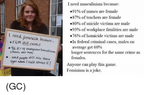 Crime, Feminism, and Memes: I need masculinism because  .91% of nurses are female  .87% of teachers are female  .80% of suicide victims are male  .93% of workplace fatalities are male  I need fenur  because-  .76% of homicide victims are male  F401 still exists!  In federal criminal cases, males on  q6 european average get 60%  the same crime as  chains due boad oon  longer sentences for o..and people stilt role their  females.  eges talk about it!  Anyone can play this game.  Feminism is a joke. (GC)