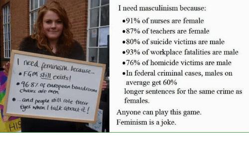 Masculinism: I need masculinism because  91% of nurses are female  #87% of teachers are female  #80% of suicide victims are male  .93% of workplace fatalities are male  #76% of homicide victims are male  .In federal criminal cases, males on  I need fenuusm because..  F4M sHill exists!  .96.87.of eutopean boardroon  average get 60%  longer sentences for the same crime as  females.  chairs afe men  .and peaple still fole tnair  eyes wheor I talk about it!  Anyone can play this game.  Feminism is a joke