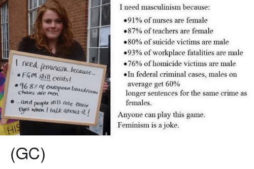 Crime, Memes, and Suicide: I need masculinism because:  .91% of nurses are female  .87% of teachers are female  .80% of suicide victims are male  .93% of workplace fatalities are male  I need feminism because-  .76% of homicide victims are male  In federal criminal cases, males on  F401 still exists!  q6.8r or european longer sentences for the same crime as  chairs are boaudnoons average get 60%  o..and peapu stilt oole tucir  females.  eges when I talk about it!  s Anyone can play this game.  Feminism is a joke. (GC)