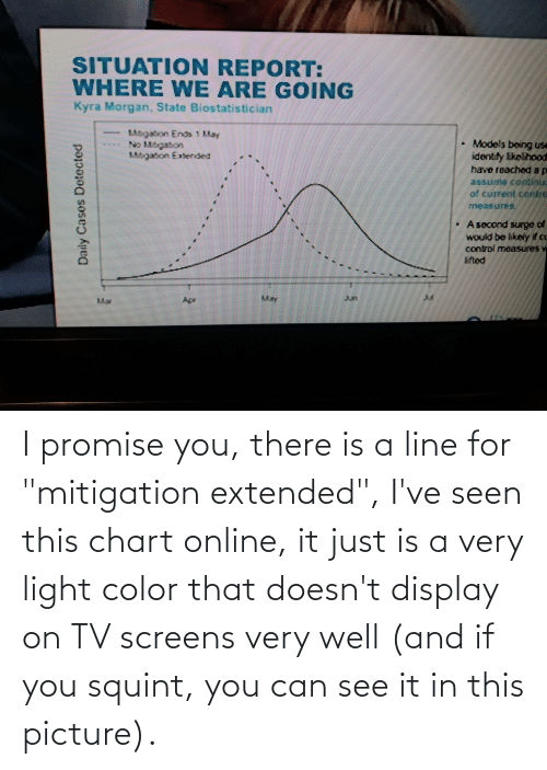 """i promise: I promise you, there is a line for """"mitigation extended"""", I've seen this chart online, it just is a very light color that doesn't display on TV screens very well (and if you squint, you can see it in this picture)."""