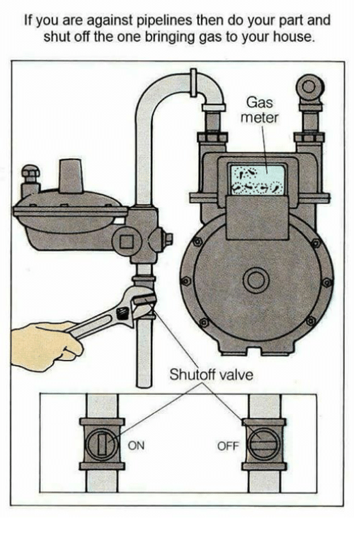 Memes, House, and 🤖: If you are against pipelines then do your part and  shut off the one bringing gas to your house.  Gas  meter  Shutoff valve  ON  OFF