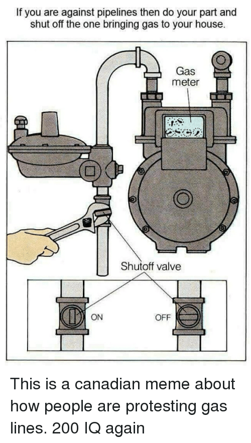 Canadian Meme: If you are against pipelines then do your part and  shut off the one bringing gas to your house.  Gas  meter  Shutoff valve  ON  OFFES
