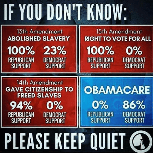 Obamacare: IF YOU DON'T KNOW:  13th Amendment  ABOLISHED SLAVERY  15th Amendment  RIGHT TO VOTE FOR ALL  11  100% 23% 11 100% 0%  REPUBLICAN DEMOCRAT  SUPPORT SUPPORT  REPUBLICAN DEMOCRAT  SUPPORT SUPPORT  14th Amendment  FREED SLAVES  VR CTNSH TO OBAMACARE  94% 0%  REPUBLICAN DEMOCRAT  SUPPORT SUPPORT  REPUBLICAN DEMOCRAT  SUPPORT SUPPORT  PLEASE KEEP QUIET Q