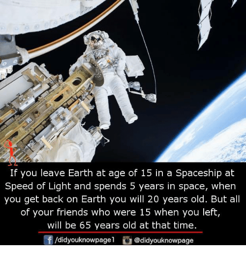 Friends, Memes, and Earth: If you leave Earth at age of 15 in a Spaceship at  Speed of Light and spends 5 years in space, when  you get back on Earth you will 20 years old. But all  of your friends who were 15 when you left,  will be 65 years old at that time.  /didyouknowpagel @didyouknowpage  団