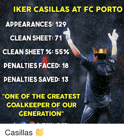 FC Porto, Memes, and Iker Casillas: IKER CASILLAS AT FC PORTO  APPEARANCES: 129  CLEAN SHEET: 71  CLEAN SHEET %-55%  PENALTIES FACED: 18  DENALTIES SAVED: 13  ONE OF THE GREATEST  GOALKEEPER OF OUR  GENERATION Casillas 👏