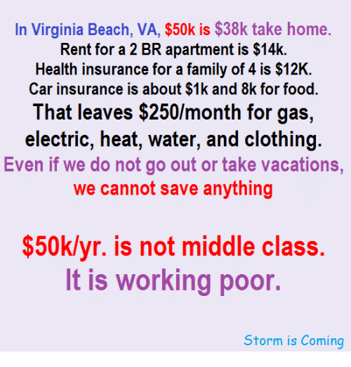 virginia beach: In Virginia Beach, VA, $50k is $38k take home.  Rent for a 2 BR apartment is $14k.  Health insurance for a family of 4 is $12K  Car insurance is about $1k and 8k for food  That leaves $250/month for gas,  electric, heat, water, and clothing.  Even if we do not go out or take vacations,  we cannot save anything  $50k/yr. is not middle class.  It is working poor.  Storm is Coming