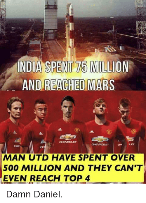 Damn Daniell: INDIA SPENT 75 MILLION  AND REACHED MARS  MAN UTD HAVE SPENT OVER  500 MILLION AND THEY CAN'T  EVEN REACH TOP 4 Damn Daniel.