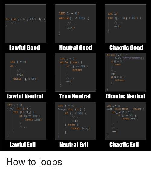 True, Break, and Good: int i = 0;  while (i< 50)  int i;  for (i=0;i< 50;) {  Lawful Good  Neutral Good  Chaotic Good  for (int i= 0; -<  Double. POSITIVE IIEINITY:)  if (1 = 50) {  int i = 0;  do  while (true) [  break  f (i50)  break;  ) while (1 < 50):  0)  continue:  Lawful Neutral  True Neutral  Chaotic Neutral  int i 0;  loop: for(;)  int i 0;  int i 0;  loop: while (true!- false)  loop: for (;)  if (i < 50) {  if (i <50 +1)  if i50)  if (i 50)  break loop:  break loop  else  break loop;  Lawful Evil  Neutral Fvil  Chaotic Evil How to loops