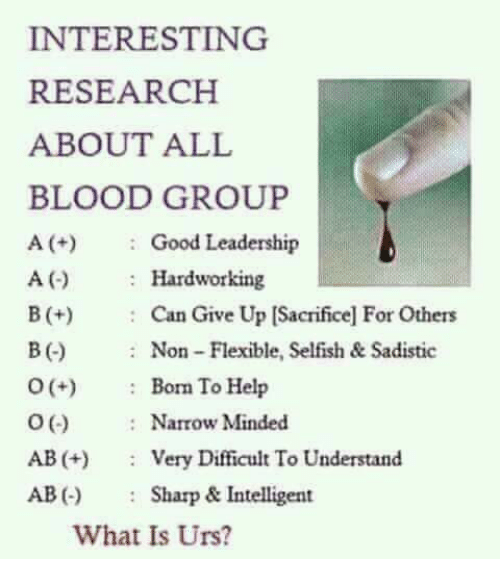 Oing Boing: INTERESTING  RESEARCH  ABOUT ALL  BLOOD GROUP  Good Leadership  : Hardworking  : Can Give Up [Sacrificel For Others  : Non Flexible, Selfish & Sadistic  B()  o( Bo To Help  o Narrow Minded  AB ( Very Difficult To Understand  ABSharp&Intelligent  What Is Urs?