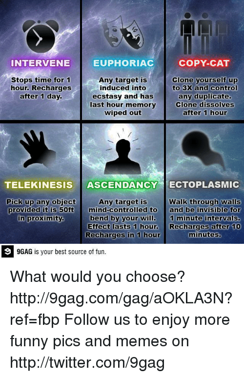 9gag, Anaconda, and Dank: INTERVENE  EUPHORIA C  COPY-CAT  Clone yourself  up  Stops time for 1  Any target is  hour. Recharges  induced into  to 3X and control  ecstasy and has  after 1 day.  any duplicate.  last hour memory  Clone dissolves  wiped out  after 1 hour  TELEKINESIS ASCENDANCY ECTOPLASMIC  Pick up any object  Any target is  Walk through Walls  provided it is 50ft  mind-controlled to  and be invisible for  in proximity.  bend by your will  1 minute intervals  Effect lasts 1 hour.  Recharges after 100  Recharges in 1 hour  minutes.  9GAG is your best source of fun. What would you choose? http://9gag.com/gag/aOKLA3N?ref=fbp  Follow us to enjoy more funny pics and memes on http://twitter.com/9gag