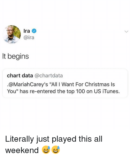"it begins: Ira  @ira  It begins  chart data @chartdata  @MariahCarey's ""All I Want For Christmas ls  You"" has re-entered the top 100 on US iTunes. Literally just played this all weekend 😅😅"
