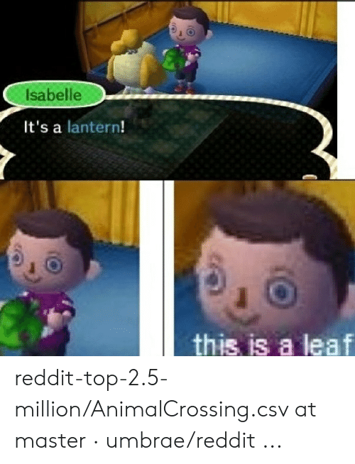 25 Best Memes About Animal Crossing Nose Meme Animal