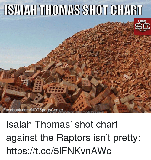 meme generator: ISAIAH THOMAS SHOT CHART  Facebook.com/OTSpotsCeerR P9  DOWNLOAD MEME GENERATOR FROM HTTP//MEMECRUNCH.COM Isaiah Thomas' shot chart against the Raptors isn't pretty: https://t.co/5lFNKvnAWc