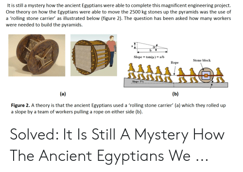 It Is Still a Mystery How the Ancient Egyptians Were Able to