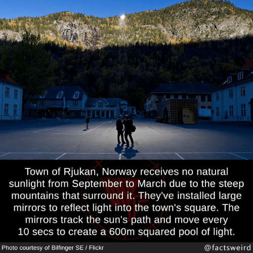 towns: IT IT  ra  Town of Rjukan, Norway receives no natural  sunlight from September to March due to the steep  mountains that surround it. They've installed large  mirrors to reflect light into the town's square. The  mirrors track the sun's path and move every  10 secs to create a 600m squared pool of light.  Photo courtesy of Bilfinger SE Flickr  @factsweird