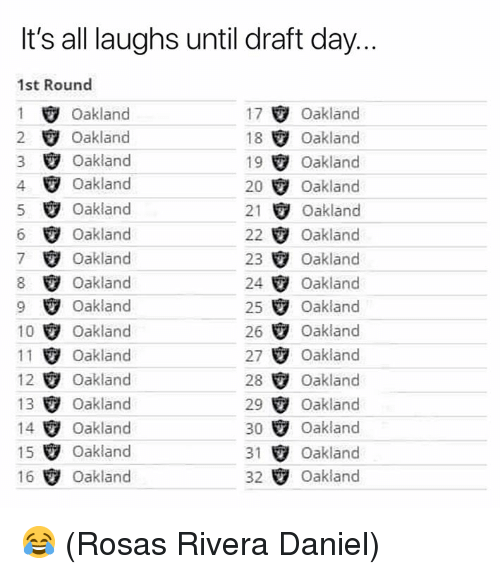 Nfl, Daniel, and Day: It's all laughs until draft day.  1st Round  1Oakland  2 Oakland  3 Ψ Oakland  4 Oakland  5 Ψ Oakland  6 Ψ Oakland  7Oakland  8 Oakland  9 Oakland  10Oakland  11Oakland  12 Oakland  13Oakland  14 Oakland  15 oakland  16Oakland  17Oakland  18 Oakland  19Oakland  20 Oakland  21 Oakland  22Oakland  23 e, Oakland  24 Oakland  25 Ψ Oakland  26 Oakland  27Ψ Oakland  28 Oakland  29Oakland  30 Oakland  31 Ψ Oakland  32 Oakland 😂 (Rosas Rivera Daniel)