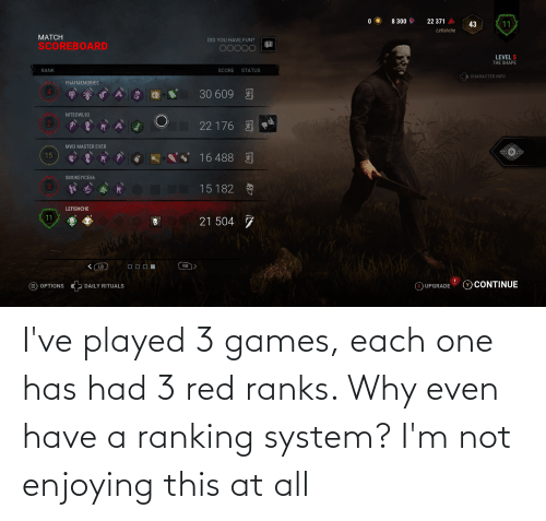 enjoying: I've played 3 games, each one has had 3 red ranks. Why even have a ranking system? I'm not enjoying this at all