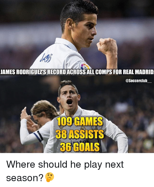 Jamesness: JAMES RODRIGUEZ'S RECORDACROSS ALL COMPS FOR REAL MADRID  @Soccerclub  109 GAMES  38 ASSISTS  36 GOALS Where should he play next season?🤔